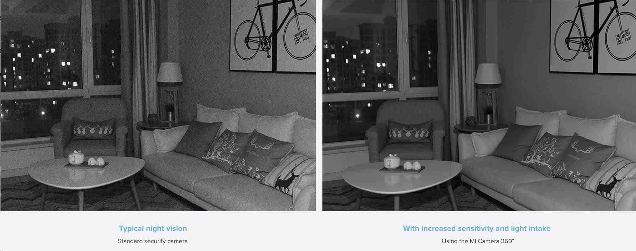 Xiaomi Mi Home Camere nočný režim