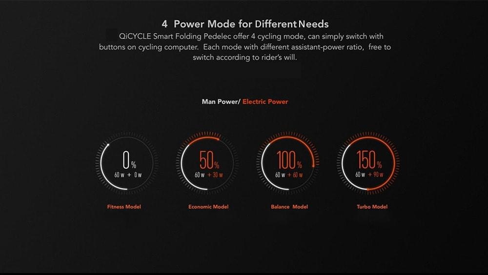 Xiaomi Elelktrický skladateľný bicykel so 4 módmi